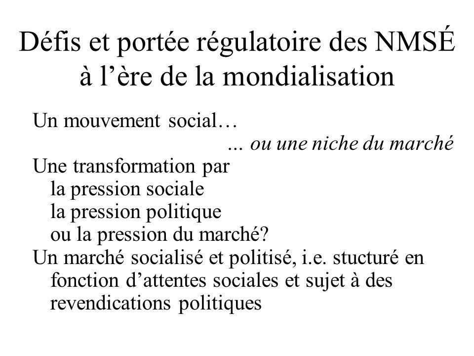 Défis et portée régulatoire des NMSÉ à l'ère de la mondialisation Un mouvement social… … ou une niche du marché Une transformation par la pression soc