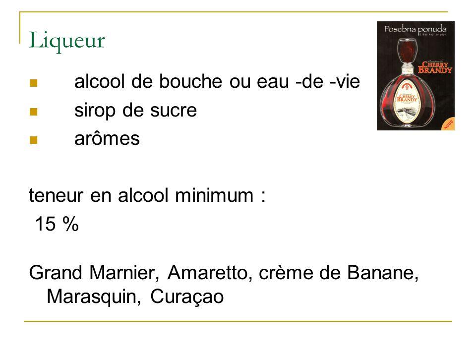 Liqueur  alcool de bouche ou eau -de -vie  sirop de sucre  arômes teneur en alcool minimum : 15 % Grand Marnier, Amaretto, crème de Banane, Marasquin, Curaçao