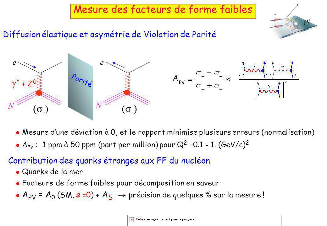  Mesure d'une déviation à 0, et le rapport minimise plusieurs erreurs (normalisation)  A PV : 1 ppm à 50 ppm (part per million) pour Q 2 =0.1 - 1.