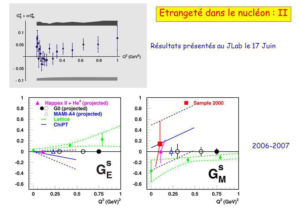 Résultats présentés au JLab le 17 Juin Etrangeté dans le nucléon : II 2006-2007