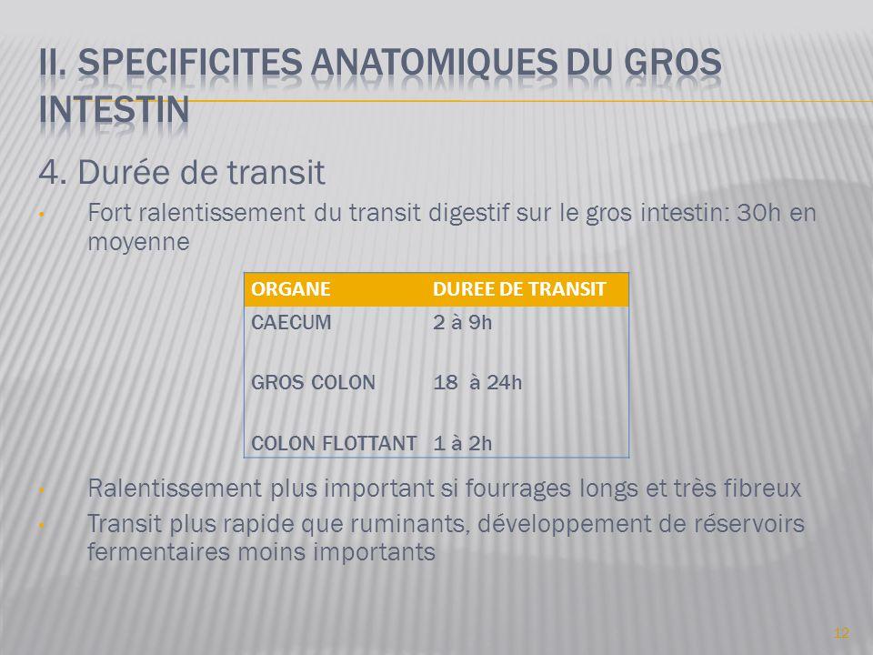 4. Durée de transit • Fort ralentissement du transit digestif sur le gros intestin: 30h en moyenne • Ralentissement plus important si fourrages longs