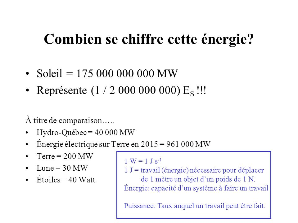 Combien se chiffre cette énergie.