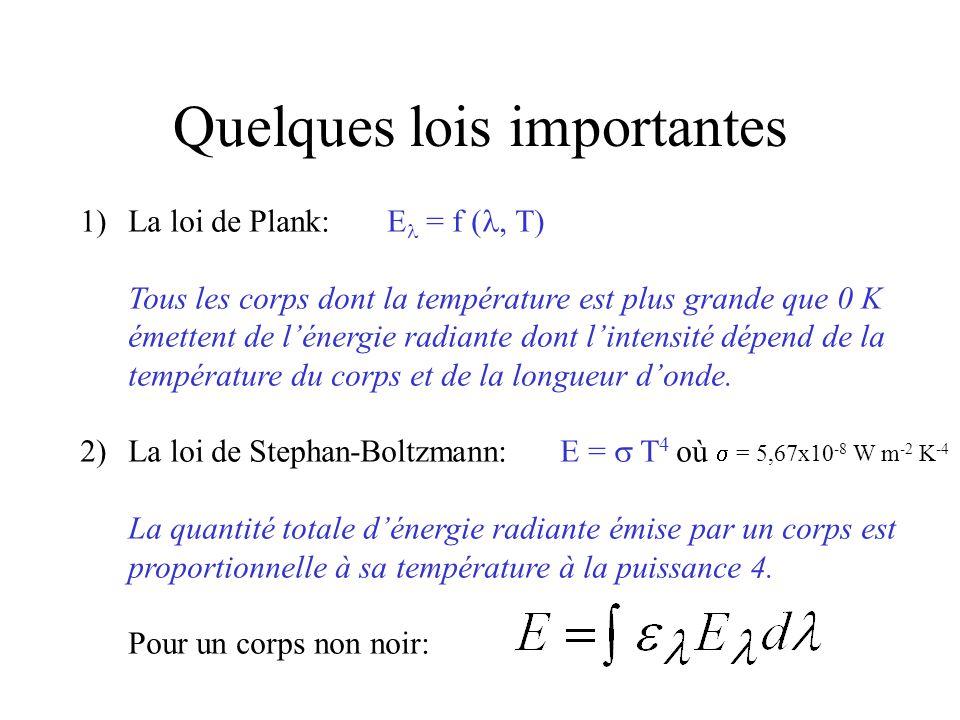 Quelques lois importantes 1)La loi de Plank: E  = f ( , T) Tous les corps dont la température est plus grande que 0 K émettent de l'énergie radiante dont l'intensité dépend de la température du corps et de la longueur d'onde.