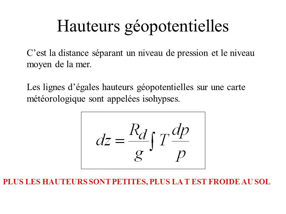 Définitions Flux radiatif: Énergie par unité de temps (J s -1 ou W) Irradiance: Flux radiatif par unité de surface (W m -2 ) Irradiance monochromatique: Flux radiatif de longueur d'onde  par unité de surface.