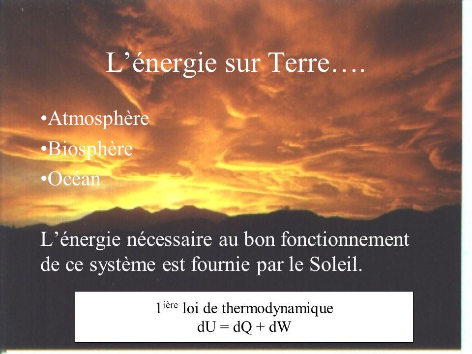 L'énergie sur Terre….