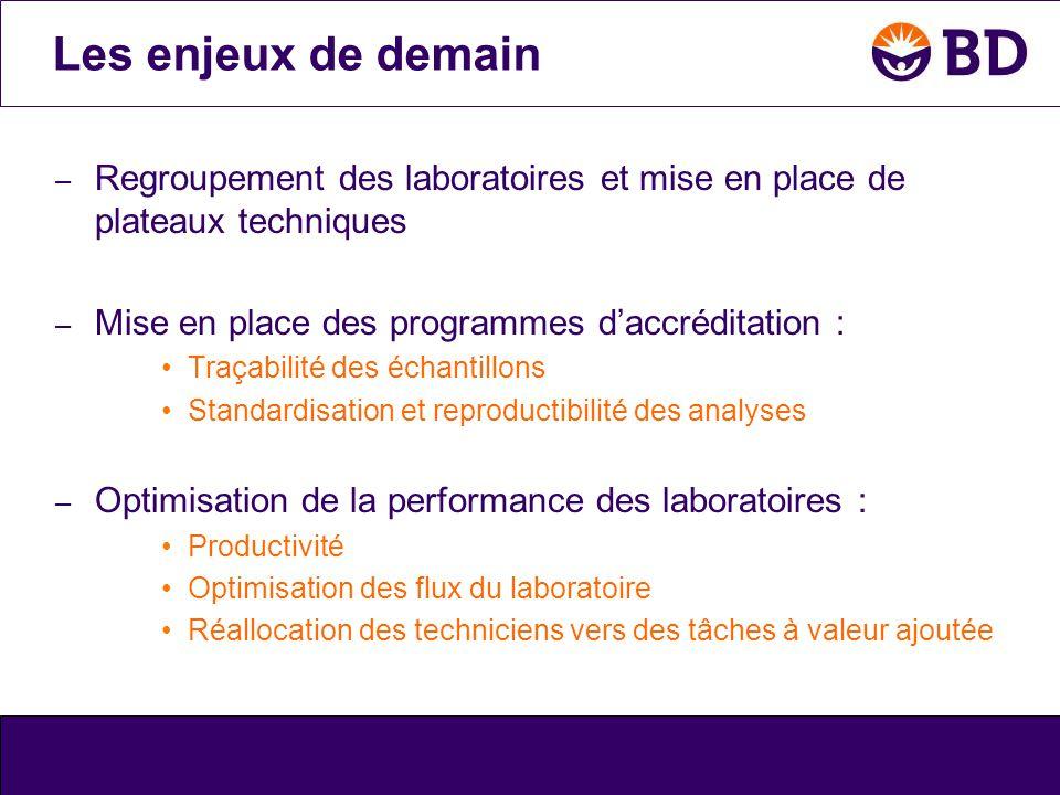 – Regroupement des laboratoires et mise en place de plateaux techniques – Mise en place des programmes d'accréditation : •Traçabilité des échantillons