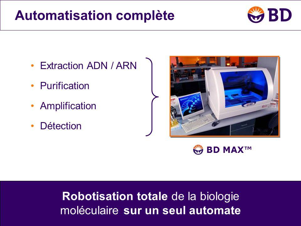 Automatisation complète BD MAX™ •Purification •Détection •Amplification •Extraction ADN / ARN Robotisation totale de la biologie moléculaire sur un se