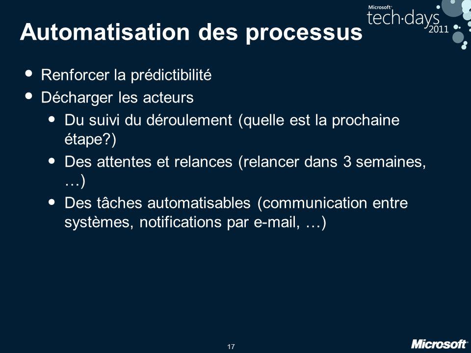 17 Automatisation des processus • Renforcer la prédictibilité • Décharger les acteurs • Du suivi du déroulement (quelle est la prochaine étape?) • Des