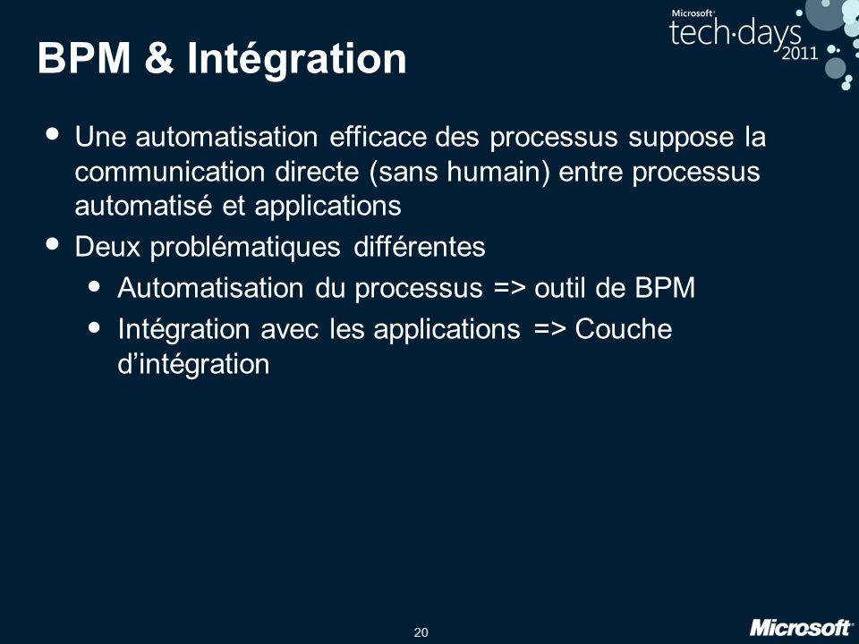 20 BPM & Intégration • Une automatisation efficace des processus suppose la communication directe (sans humain) entre processus automatisé et applicat