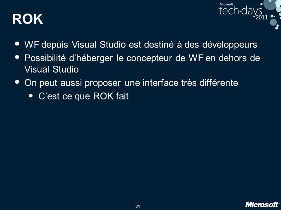 31 ROK • WF depuis Visual Studio est destiné à des développeurs • Possibilité d'héberger le concepteur de WF en dehors de Visual Studio • On peut auss