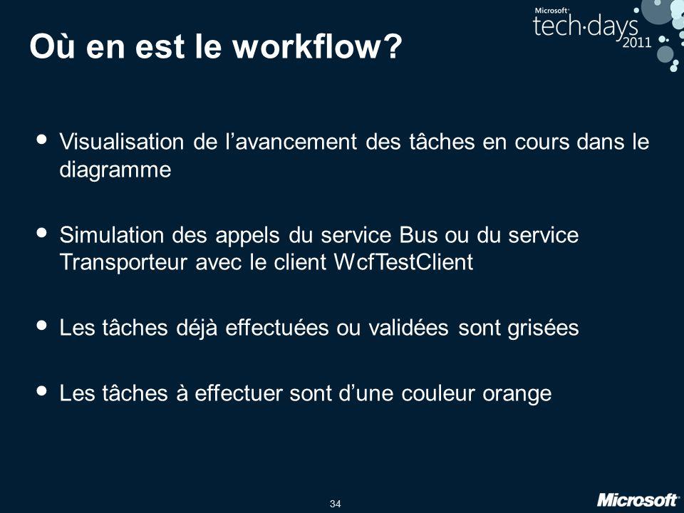 34 Où en est le workflow? • Visualisation de l'avancement des tâches en cours dans le diagramme • Simulation des appels du service Bus ou du service T