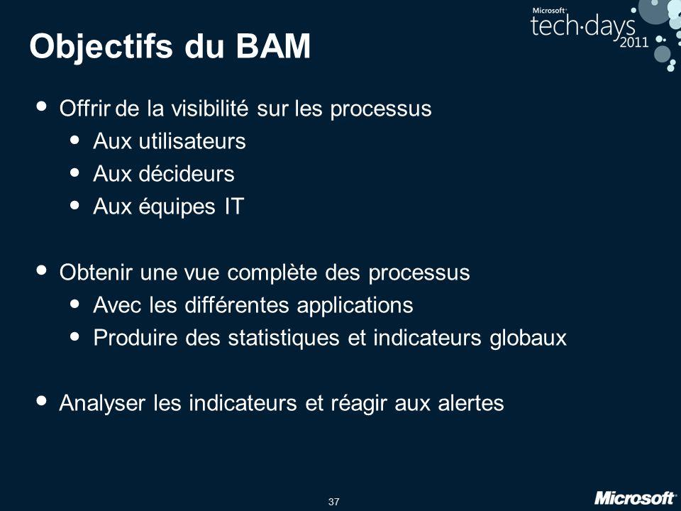 37 Objectifs du BAM • Offrir de la visibilité sur les processus • Aux utilisateurs • Aux décideurs • Aux équipes IT • Obtenir une vue complète des pro