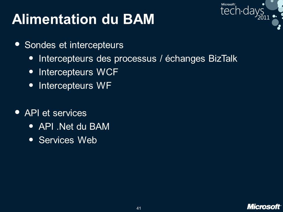 41 Alimentation du BAM • Sondes et intercepteurs • Intercepteurs des processus / échanges BizTalk • Intercepteurs WCF • Intercepteurs WF • API et serv
