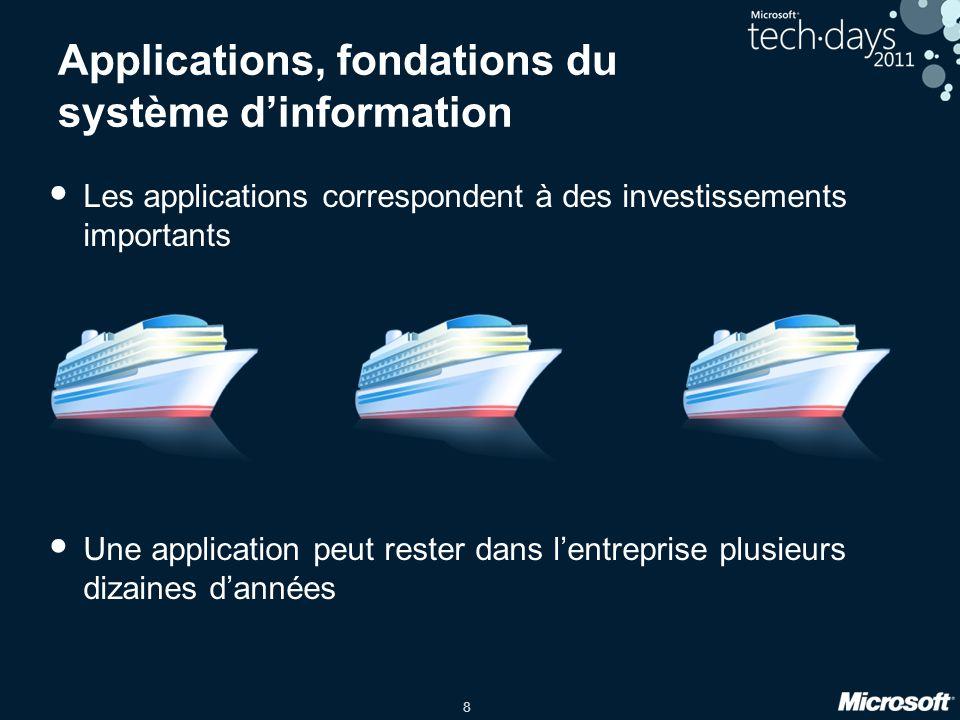 8 Applications, fondations du système d'information • Les applications correspondent à des investissements importants • Une application peut rester da