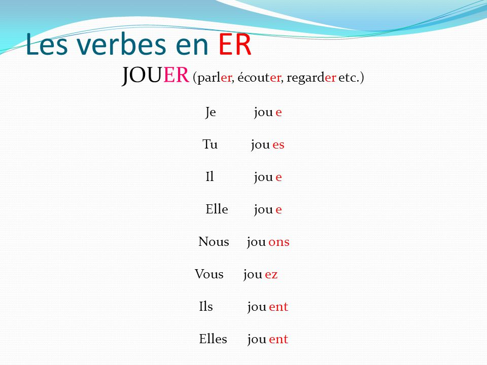 Les verbes en ER JOUER (parler, écouter, regarder etc.) Je jou e Tu jou es Il jou e Elle jou e Nousjou ons Vous jou ez Ils jou ent Elles jou ent