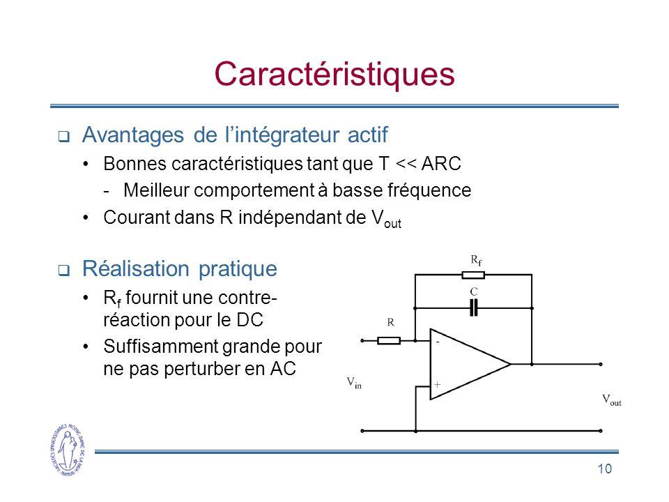 10 Caractéristiques  Avantages de l'intégrateur actif •Bonnes caractéristiques tant que T << ARC -Meilleur comportement à basse fréquence •Courant da