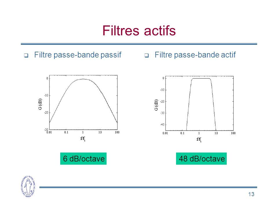 13 Filtres actifs  Filtre passe-bande passif  Filtre passe-bande actif 6 dB/octave48 dB/octave