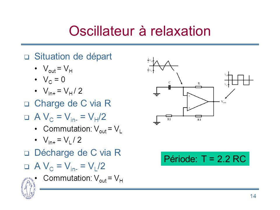14 Oscillateur à relaxation  Situation de départ •V out = V H •V C = 0 •V in+ = V H / 2  Charge de C via R  A V C = V in- = V H /2 •Commutation: V