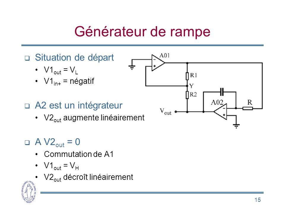 15 Générateur de rampe  Situation de départ •V1 out = V L •V1 in+ = négatif  A2 est un intégrateur •V2 out augmente linéairement  A V2 out = 0 •Com