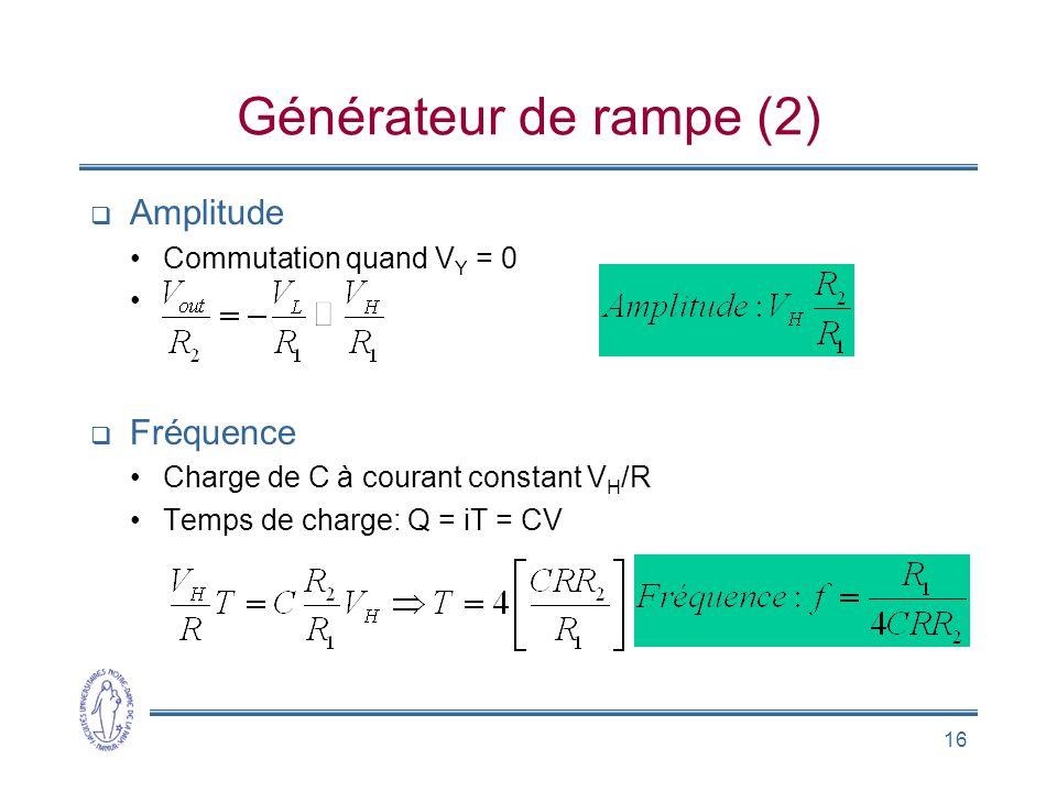 16 Générateur de rampe (2)  Amplitude •Commutation quand V Y = 0 •  Fréquence •Charge de C à courant constant V H /R •Temps de charge: Q = iT = CV
