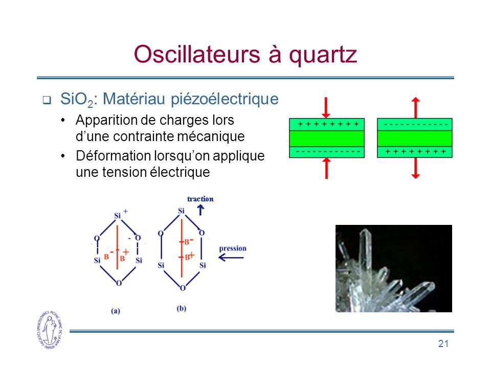 21 Oscillateurs à quartz  SiO 2 : Matériau piézoélectrique •Apparition de charges lors d'une contrainte mécanique •Déformation lorsqu'on applique une