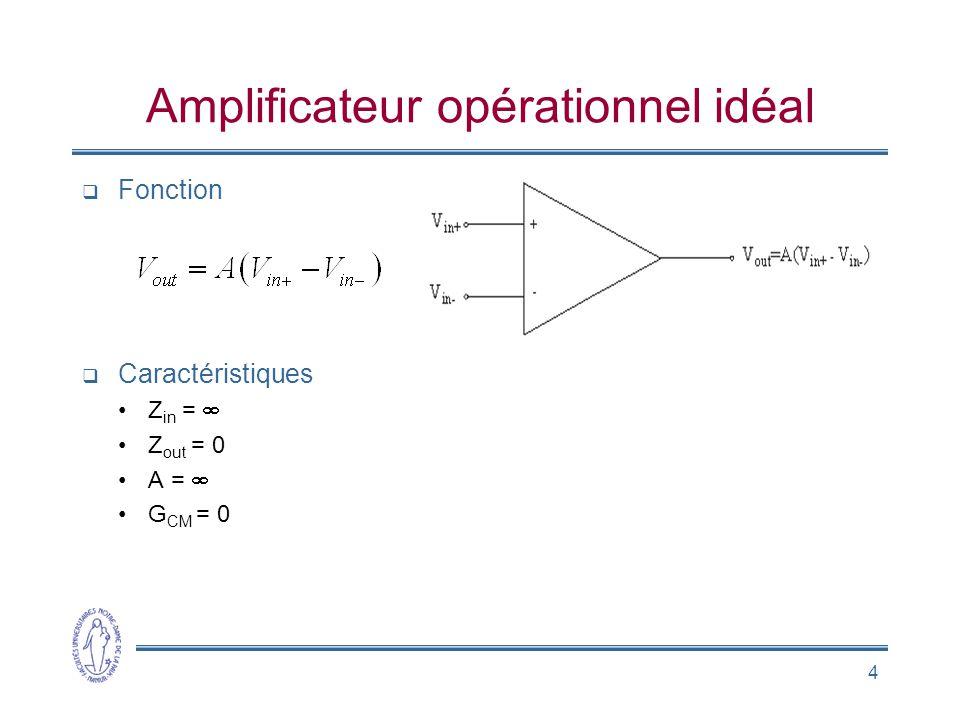 4 Amplificateur opérationnel idéal  Fonction  Caractéristiques •Z in =  •Z out = 0 •A =  •G CM = 0