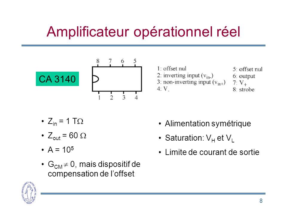 8 Amplificateur opérationnel réel CA 3140 •Z in = 1 T  •Z out = 60  •A = 10 5 •G CM  0, mais dispositif de compensation de l'offset •Alimentation s