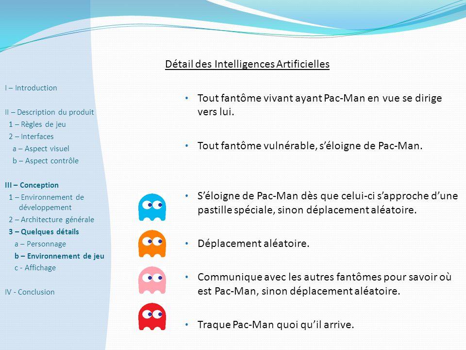 Détail des Intelligences Artificielles • Tout fantôme vivant ayant Pac-Man en vue se dirige vers lui. • Tout fantôme vulnérable, s'éloigne de Pac-Man.