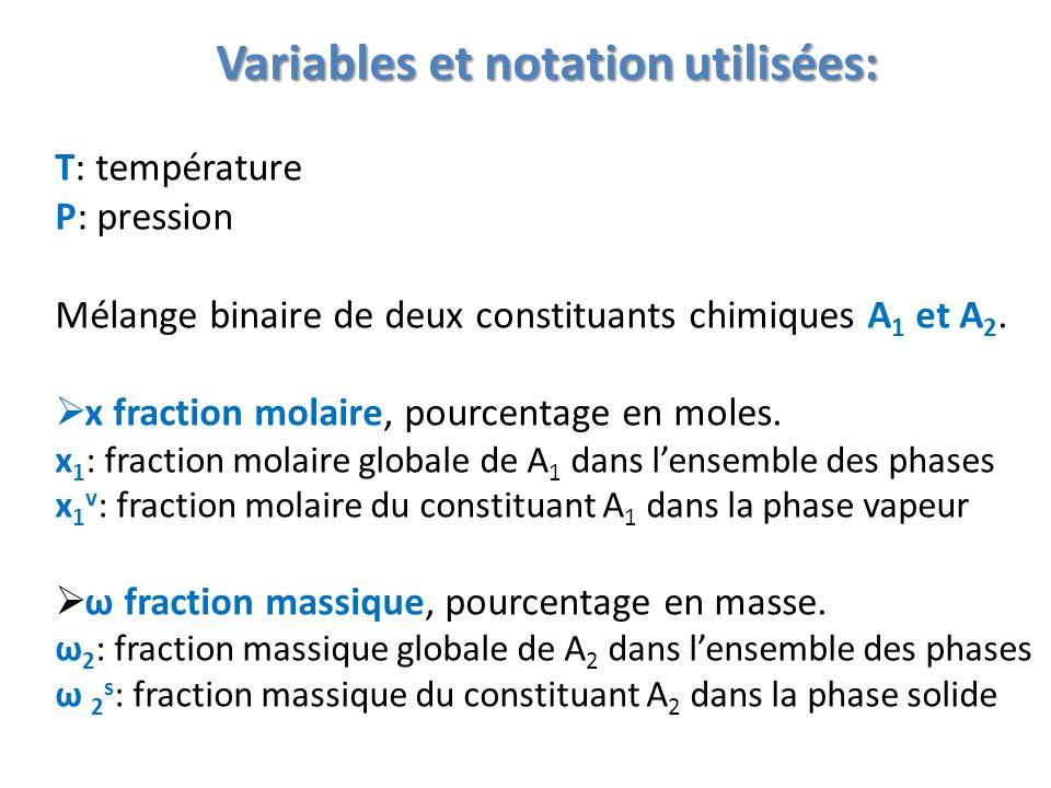 Variables et notation utilisées: T: température P: pression Mélange binaire de deux constituants chimiques A 1 et A 2.