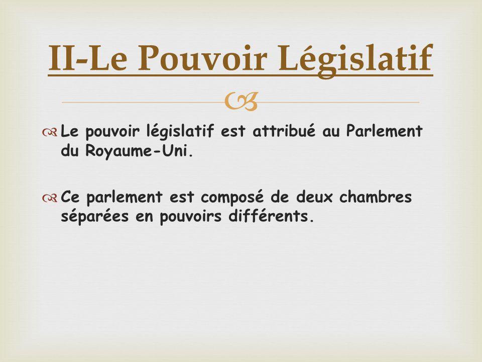   Le pouvoir législatif est attribué au Parlement du Royaume-Uni.