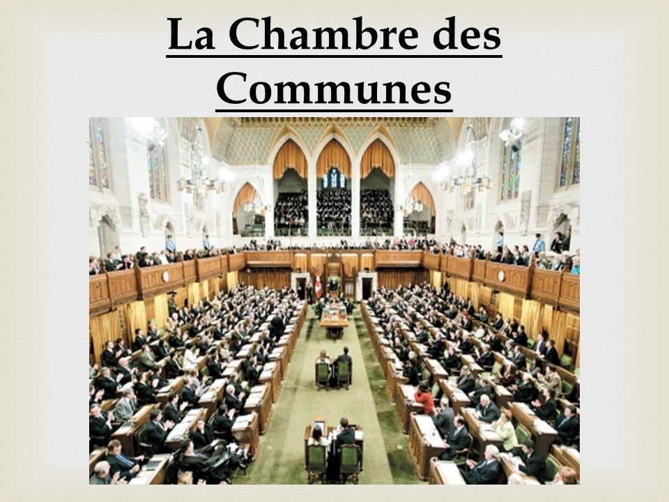   Le pouvoir législatif est attribué au Parlement du Royaume-Uni.  Ce parlement est composé de deux chambres séparées en pouvoirs différents. II-Le