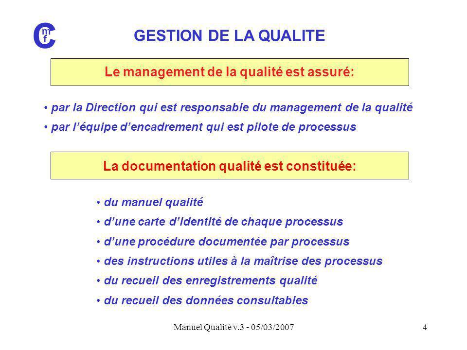 Manuel Qualité v.3 - 05/03/20074 GESTION DE LA QUALITE C m f La documentation qualité est constituée: • du manuel qualité • d'une carte d'identité de