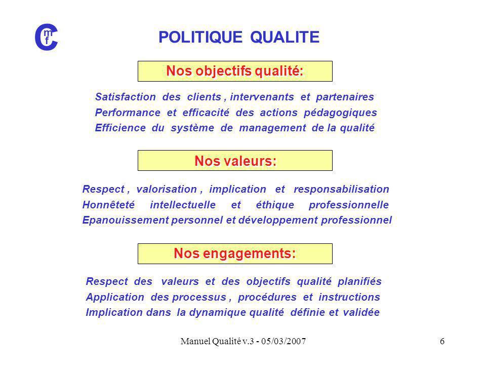 Manuel Qualité v.3 - 05/03/20076 POLITIQUE QUALITE C m f Nos valeurs: Respect, valorisation, implication et responsabilisation Honnêteté intellectuell