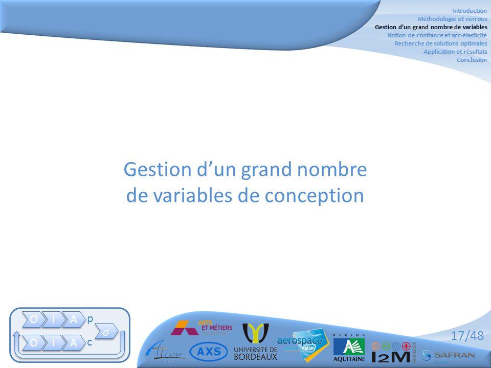 17/48 Gestion d'un grand nombre de variables de conception Introduction Méthodologie et verrous Gestion d'un grand nombre de variables Notion de confi