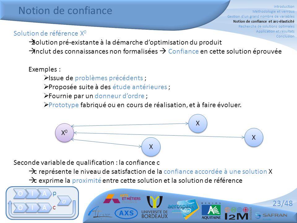 23/48 Notion de confiance O O I I A A O O I I A A   p c Solution de référence X 0  Solution pré-existante à la démarche d'optimisation du produit 