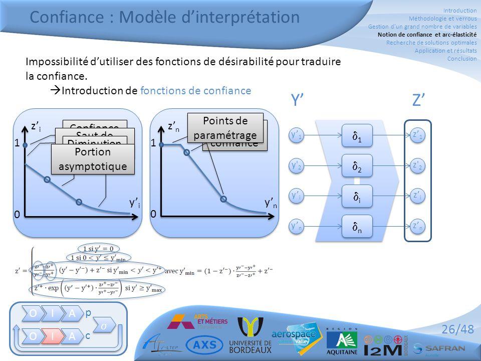 26/48 Confiance : Modèle d'interprétation O O I I A A O O I I A A   p c I I z' 1 z' 2 z' n z' i Z' y' 1 y' 2 y' n y' i Y' 11 11 22 22 ii 