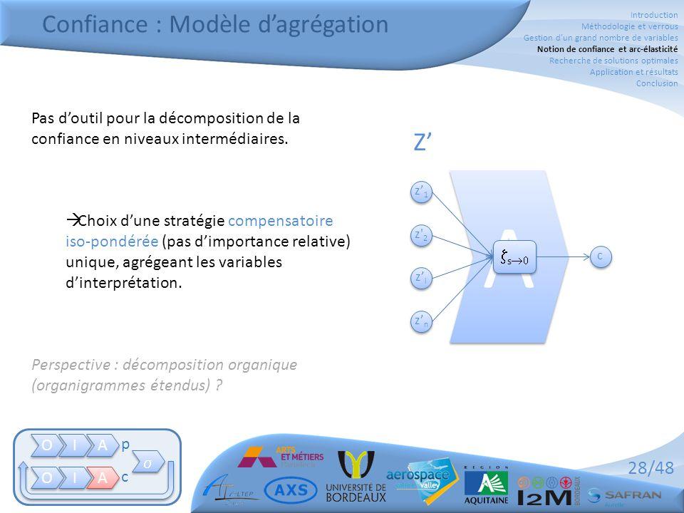 28/48 Confiance : Modèle d'agrégation O O I I A A O O I I A A   p c A A z' 1 z 2 z' n z' i Z'  s  c c Pas d'outil pour la décomposition de la confiance en niveaux intermédiaires.