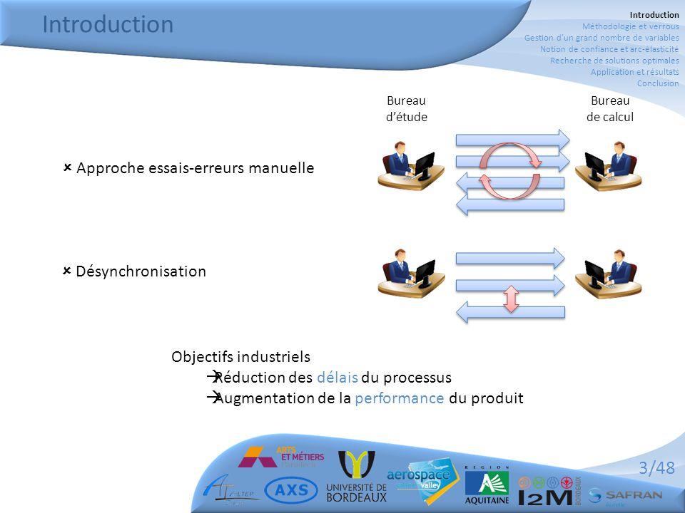 3/48 Introduction Objectifs industriels  Réduction des délais du processus  Augmentation de la performance du produit  Désynchronisation  Approche