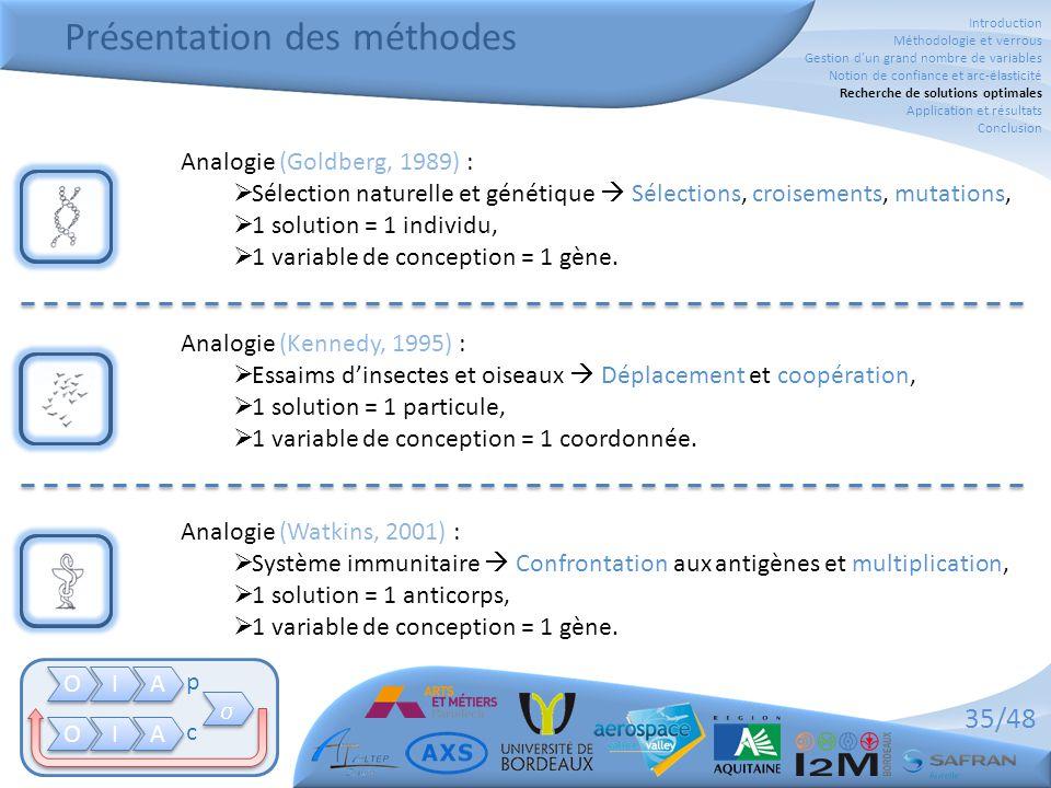 35/48 Présentation des méthodes O O I I A A O O I I A A   p c Analogie (Goldberg, 1989) :  Sélection naturelle et génétique  Sélections, croisements, mutations,  1 solution = 1 individu,  1 variable de conception = 1 gène.