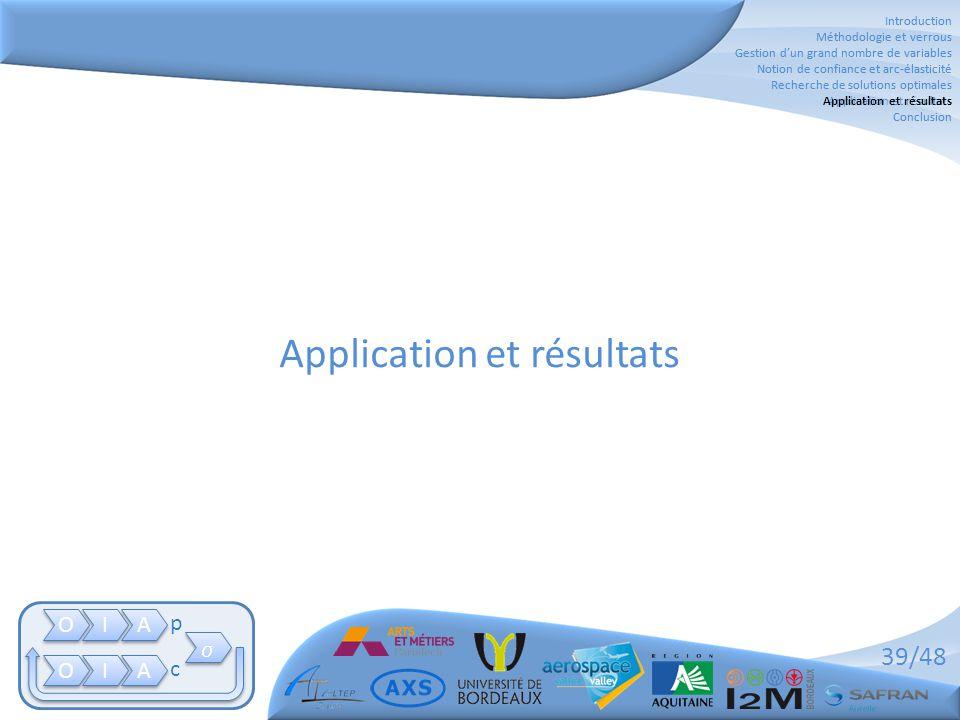 39/48 Application et résultats Introduction Méthodologie et verrous Gestion d'un grand nombre de variables Notion de confiance et arc-élasticité Reche