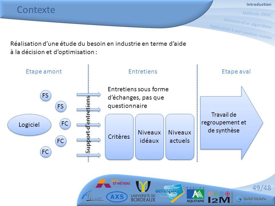 49/48 Contexte Introduction Méthode d'ADC Sélection d'un algorithme Application à une jonction rivetée Logiciel FS FC Critères Niveaux idéaux Niveaux