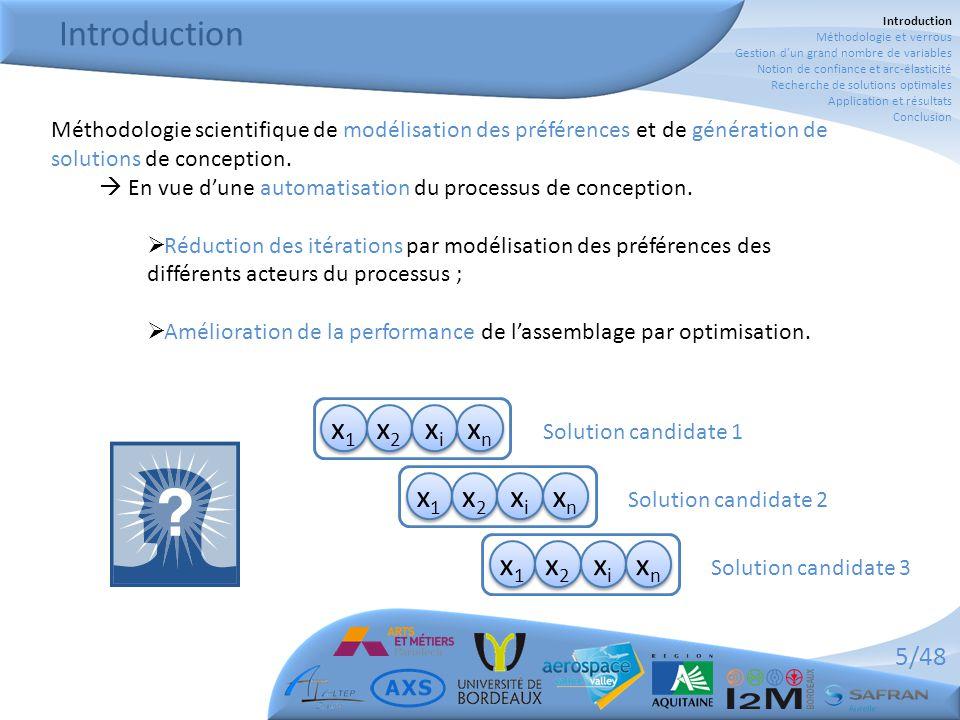5/48 Introduction Méthodologie scientifique de modélisation des préférences et de génération de solutions de conception.