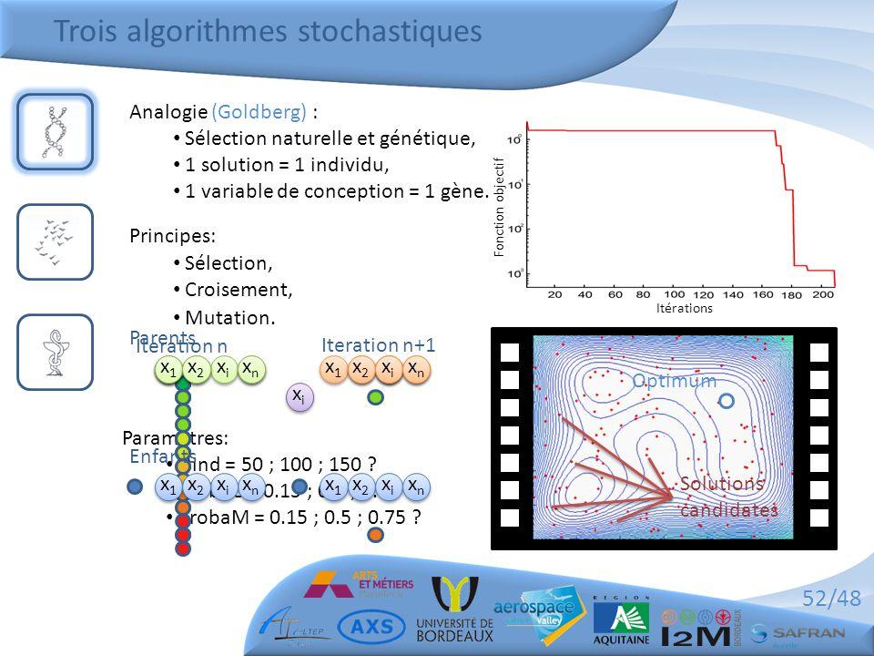52/48 Parametres: • Nind = 50 ; 100 ; 150 ? • probaC = 0.15 ; 0.5 ; 0.75 ? • probaM = 0.15 ; 0.5 ; 0.75 ? Trois algorithmes stochastiques Analogie (Go