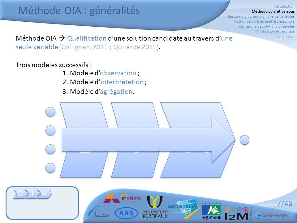 7/48 Méthode OIA : généralités O O I I A A Méthode OIA  Qualification d'une solution candidate au travers d'une seule variable (Collignan, 2011 ; Quirante 2011).