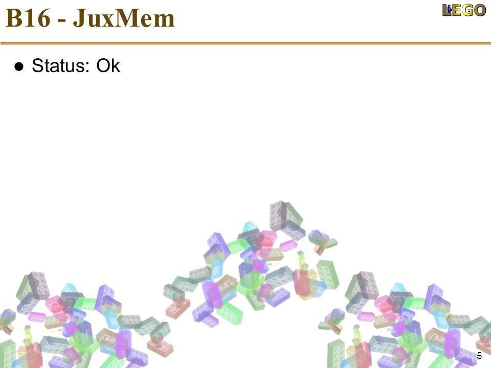 5 B16 - JuxMem  Status: Ok