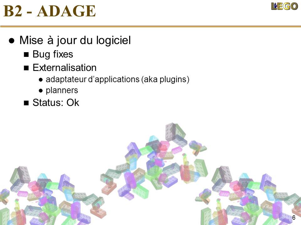 6 B2 - ADAGE  Mise à jour du logiciel  Bug fixes  Externalisation  adaptateur d'applications (aka plugins)  planners  Status: Ok