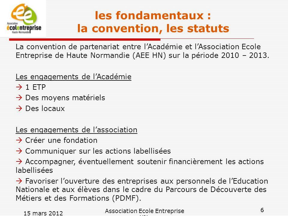 les fondamentaux : la convention, les statuts La convention de partenariat entre l'Académie et l'Association Ecole Entreprise de Haute Normandie (AEE HN) sur la période 2010 – 2013.