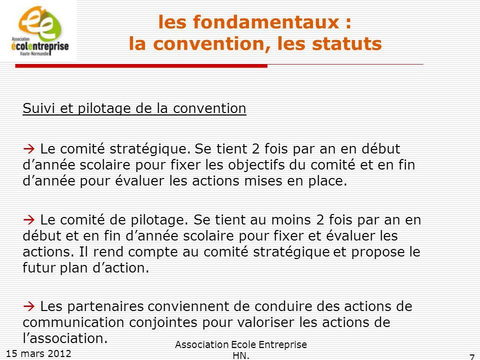 15 mars 2012 Association Ecole Entreprise HN.