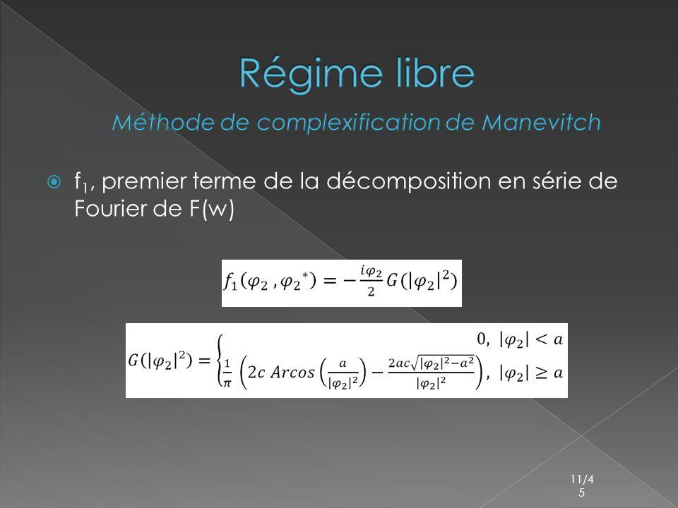  f 1, premier terme de la décomposition en série de Fourier de F(w) 11/4 5