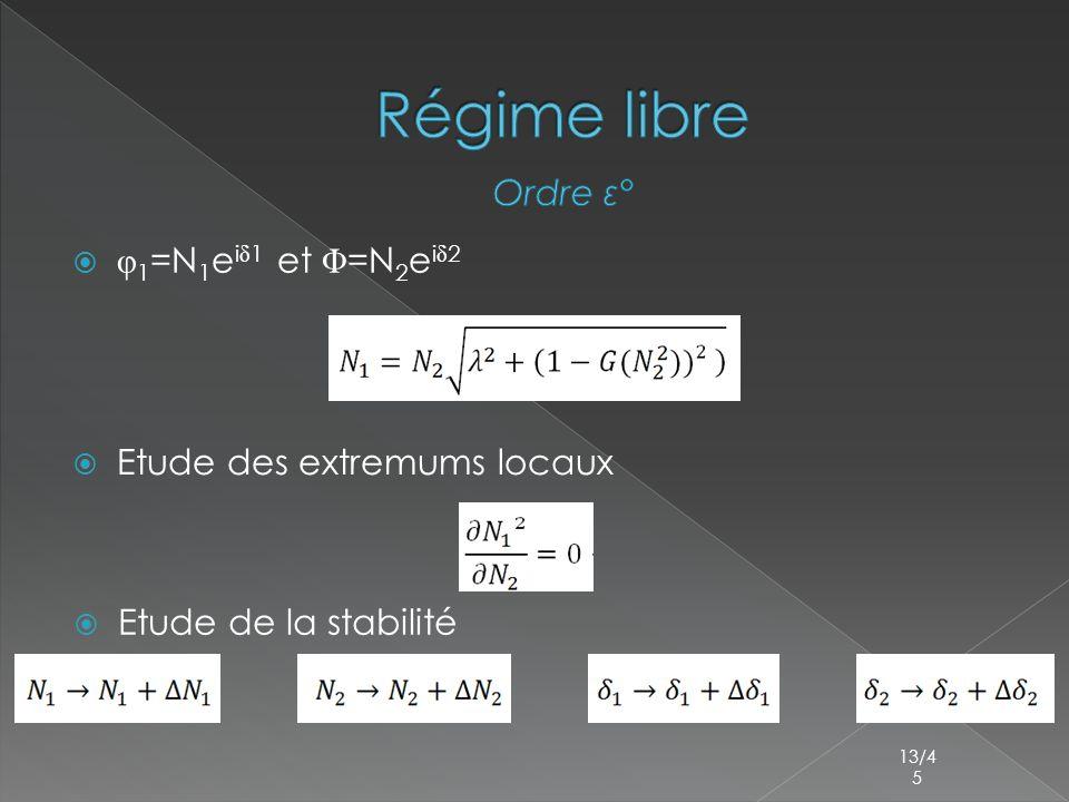  φ 1 =N 1 e i δ 1 et Φ =N 2 e i δ 2 13/4 5  Etude des extremums locaux  Etude de la stabilité